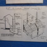 Diagram of compost toilet design